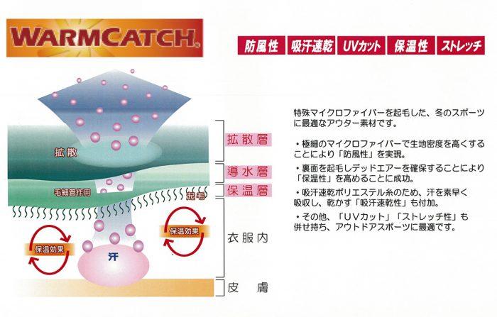 opm721_wamcatch_setsumei